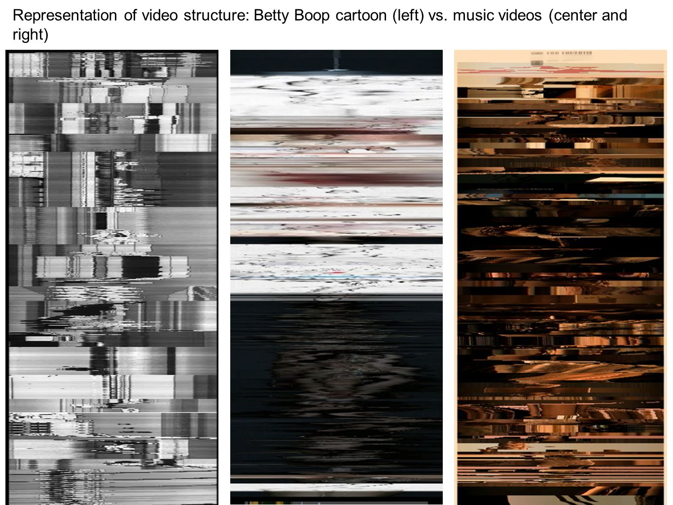 Representation of video structure: Betty Boop cartoon (left) vs. music videos (center and right)