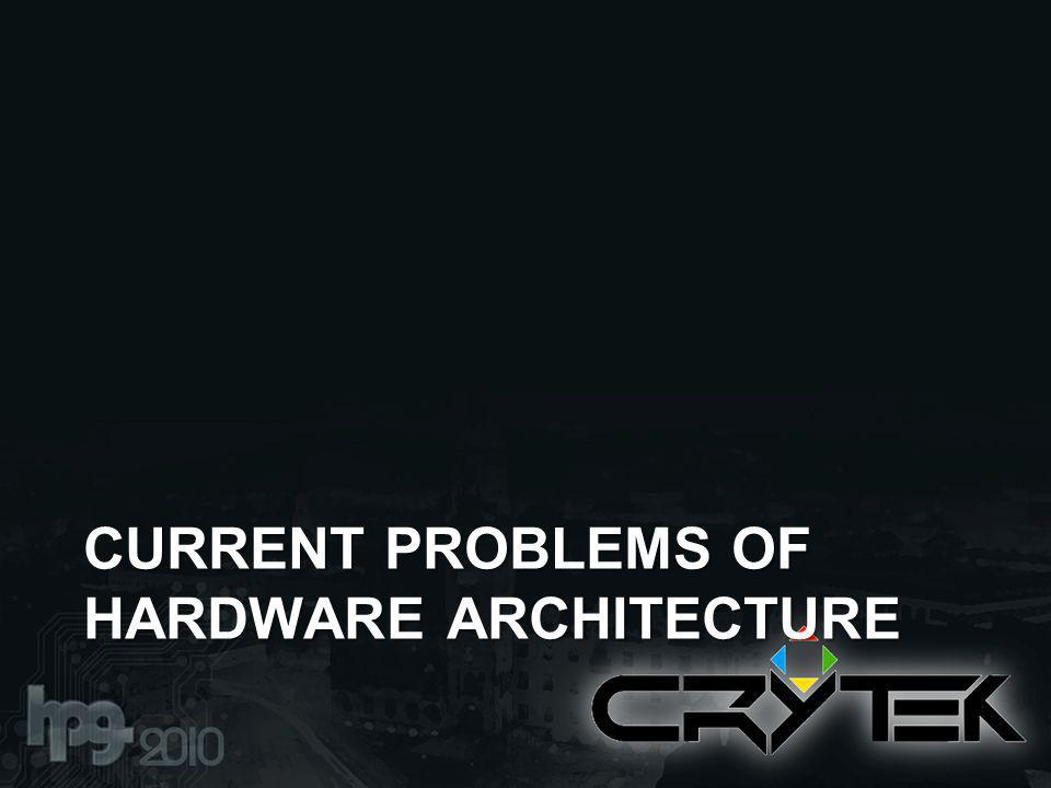 URRENT PROBLEMS OF HARDWARE ARCHITECTURE CURRENT PROBLEMS OF HARDWARE ARCHITECTURE