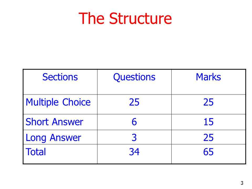 3 The Structure SectionsQuestionsMarks Multiple Choice25 Short Answer615 Long Answer325 Total3465