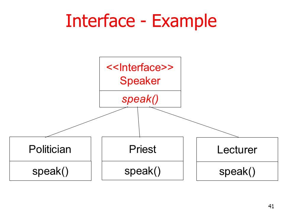 41 Interface - Example speak() PoliticianPriest > Speaker speak() Lecturer speak()