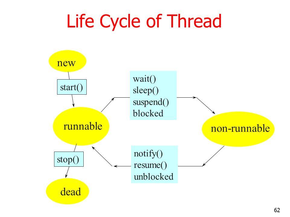 62 Life Cycle of Thread new runnable non-runnable dead wait() sleep() suspend() blocked notify() resume() unblocked start() stop()
