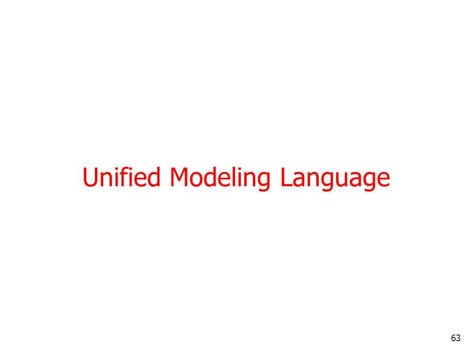 63 Unified Modeling Language