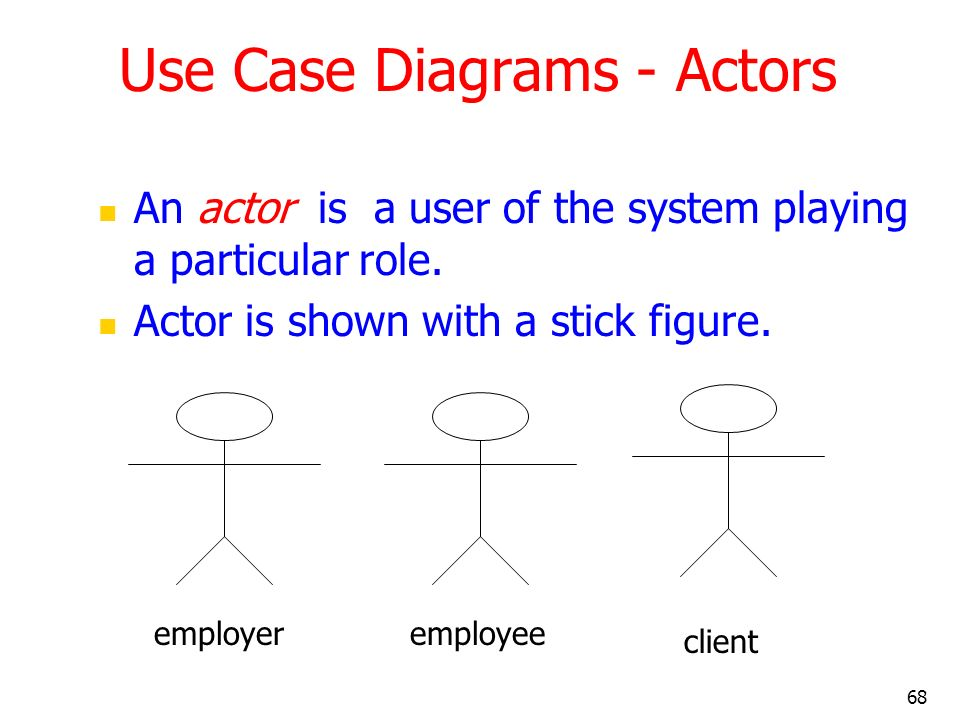 68 Use Case Diagrams - Actors An actor is a user of the system playing a particular role. Actor is shown with a stick figure. employee client employer