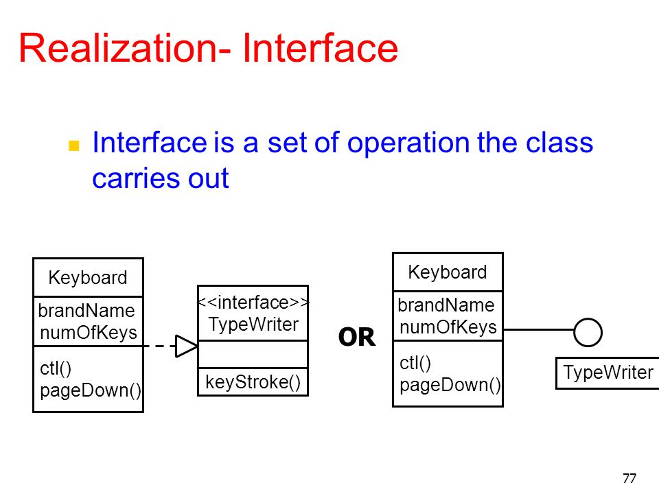 77 Realization- Interface > TypeWriter ctl() pageDown() brandName numOfKeys Keyboard keyStroke() Interface is a set of operation the class carries out
