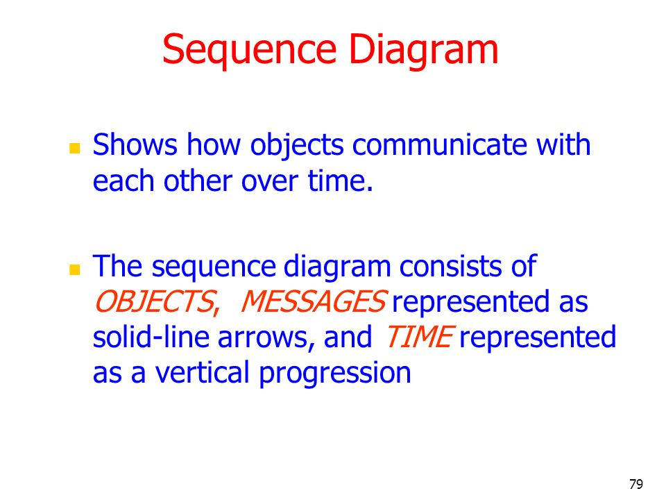 79 Sequence Diagram Shows how objects communicate with each other over time. The sequence diagram consists of OBJECTS, MESSAGES represented as solid-l
