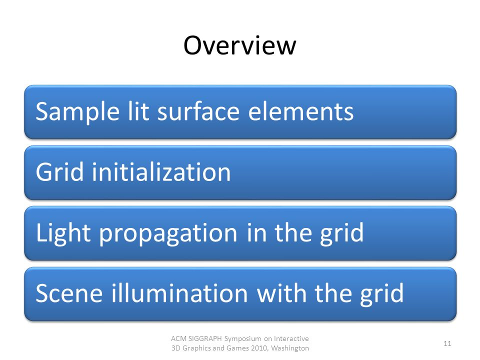Overview Sample lit surface elementsGrid initializationLight propagation in the gridScene illumination with the grid ACM SIGGRAPH Symposium on Interac