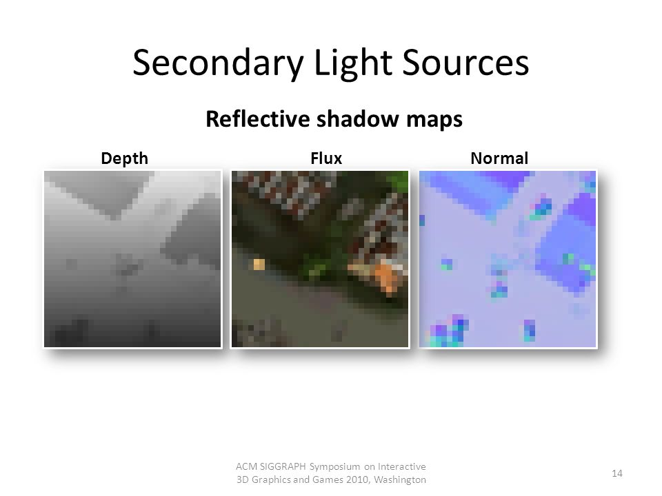Secondary Light Sources ACM SIGGRAPH Symposium on Interactive 3D Graphics and Games 2010, Washington 14 Reflective shadow maps FluxNormalDepth