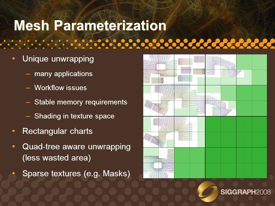 Mesh Parameterization Unique unwrapping – many applications – Workflow issues – Stable memory requirements – Shading in texture space Rectangular char