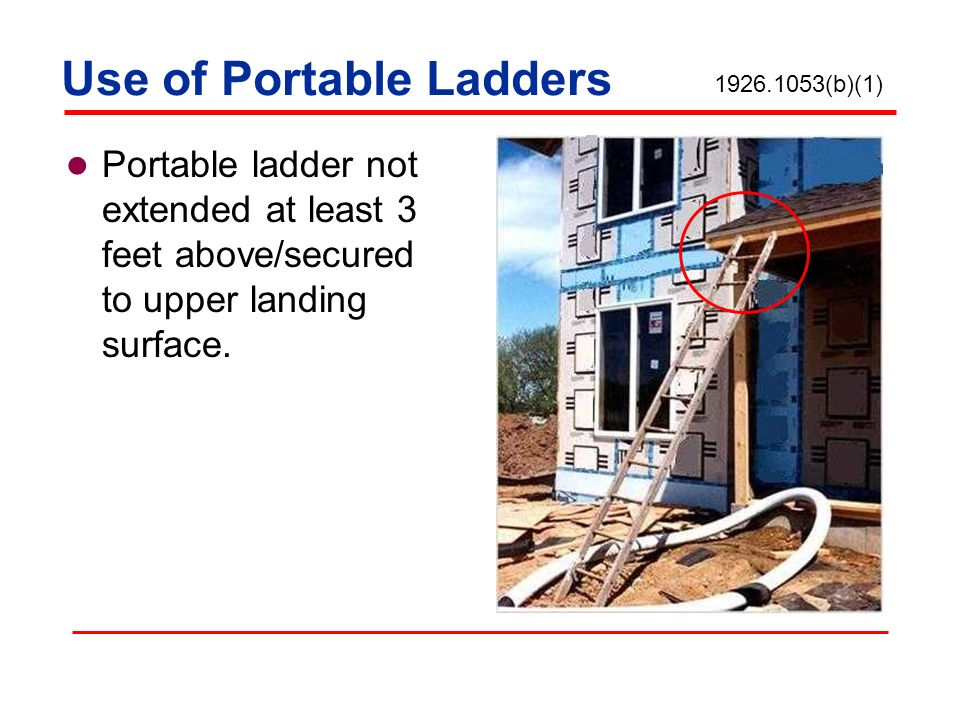 Portable ladder not extended at least 3 feet above/secured to upper landing surface. 1926.1053(b)(1) Use of Portable Ladders
