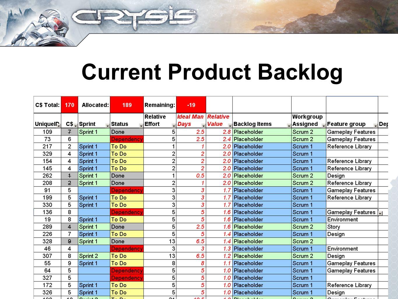 Current Product Backlog..\..\Desktop\GDC-Presentation.jpg