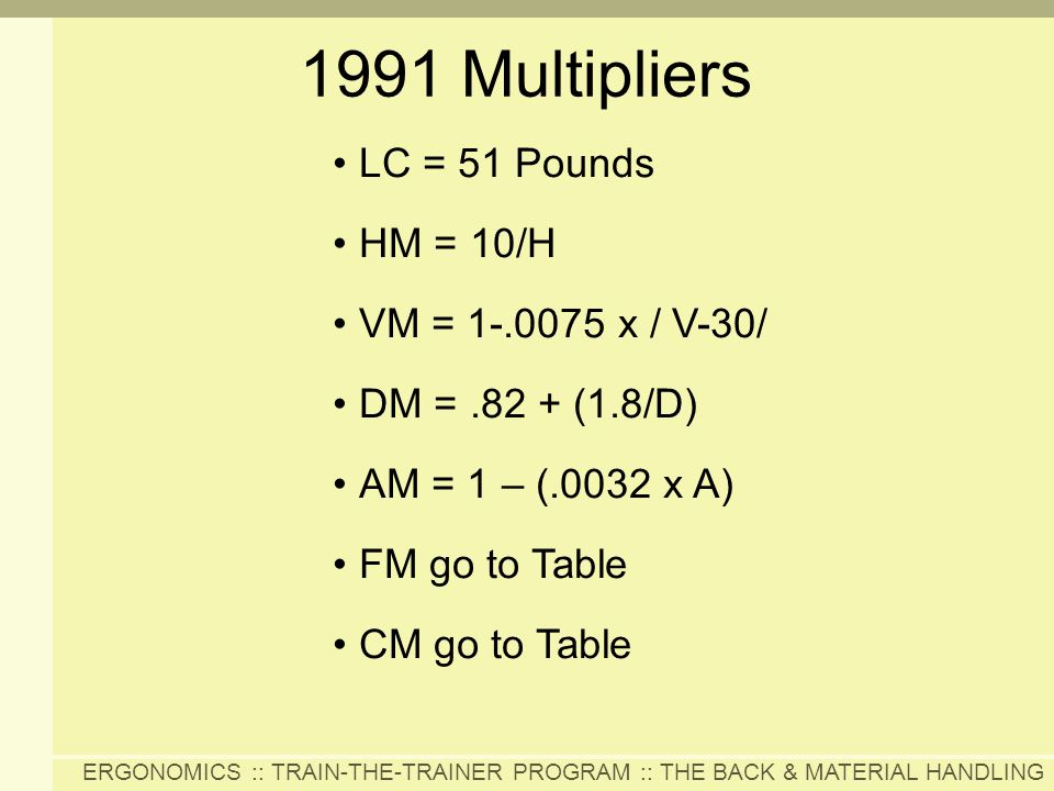 ERGONOMICS :: TRAIN-THE-TRAINER PROGRAM :: THE BACK & MATERIAL HANDLING 1991 Multipliers LC = 51 Pounds HM = 10/H VM = 1-.0075 x / V-30/ DM =.82 + (1.