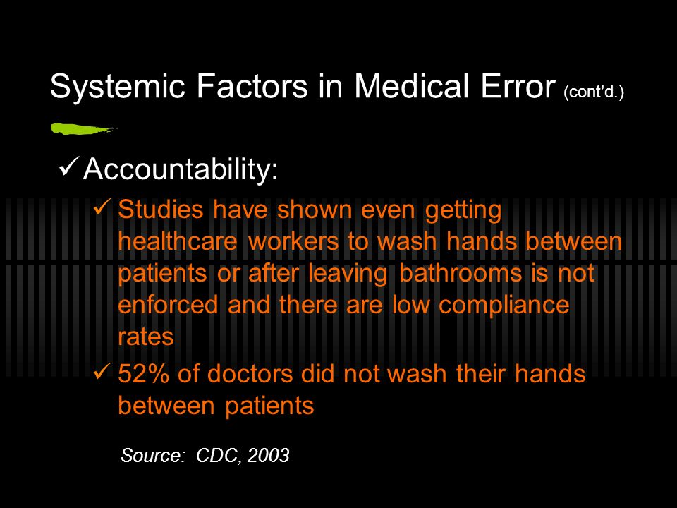 Systemic Factors in Medical Error (contd.) Accountability: Studies have shown even getting healthcare workers to wash hands between patients or after leaving bathrooms is not enforced and there are low compliance rates 52% of doctors did not wash their hands between patients Source: CDC, 2003