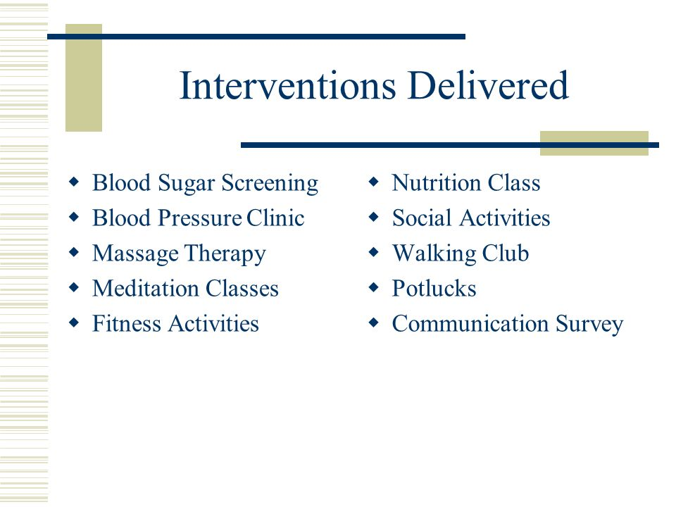 Interventions Delivered Blood Sugar Screening Blood Pressure Clinic Massage Therapy Meditation Classes Fitness Activities Nutrition Class Social Activities Walking Club Potlucks Communication Survey