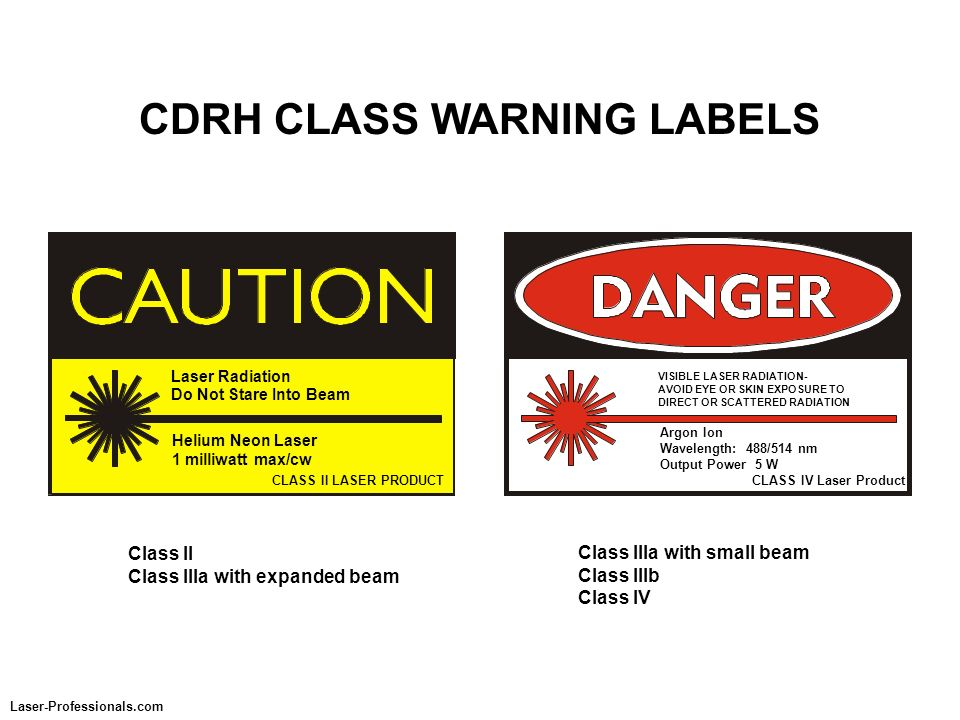 CDRH CLASS WARNING LABELS CLASS II LASER PRODUCT Laser Radiation Do Not Stare Into Beam Helium Neon Laser 1 milliwatt max/cw CLASS IV Laser Product VI