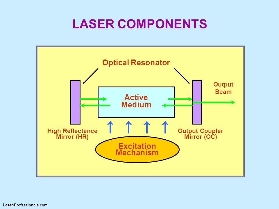 HELIUM-NEON GAS LASER Laser-Professionals.com Courtesy of Metrologic, Inc.