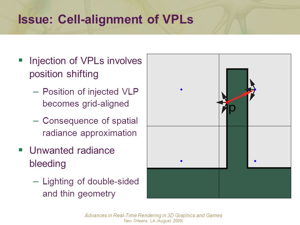 Advances in Real-Time Rendering in 3D Graphics and Games New Orleans, LA (August 2009) Issue: Cell-alignment of VPLs Injection of VPLs involves positi