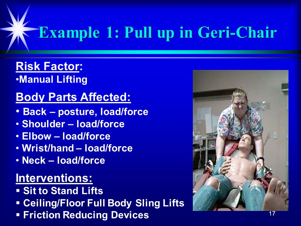 17 Example 1: Pull up in Geri-Chair Risk Factor: Manual Lifting Body Parts Affected: Back – posture, load/force Shoulder – load/force Elbow – load/for