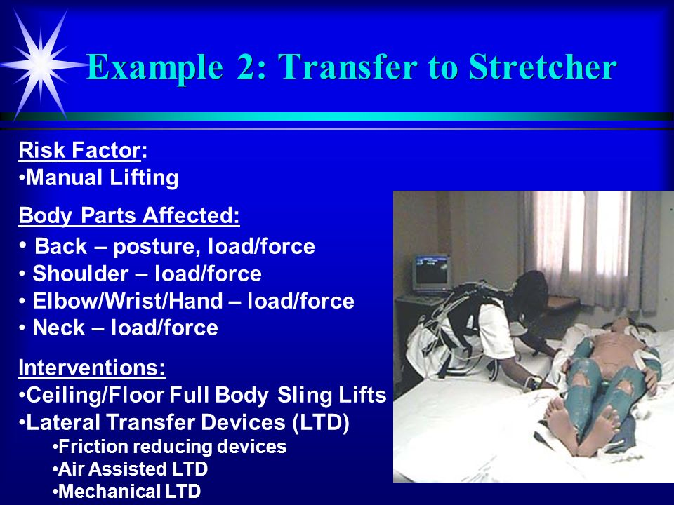 18 Example 2: Transfer to Stretcher Risk Factor: Manual Lifting Body Parts Affected: Back – posture, load/force Shoulder – load/force Elbow/Wrist/Hand