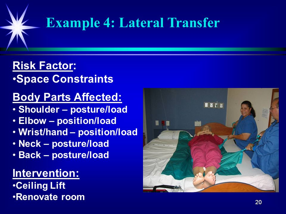 20 Example 4: Lateral Transfer Risk Factor: Space Constraints Body Parts Affected: Shoulder – posture/load Elbow – position/load Wrist/hand – position