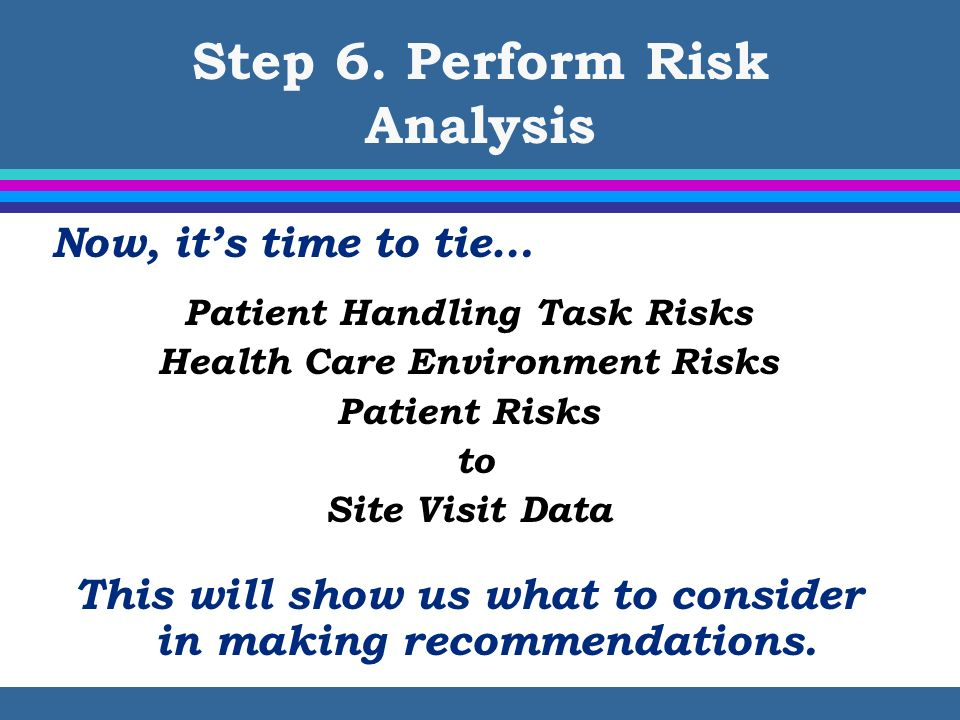 Step 6. Perform Risk Analysis Now, its time to tie… Patient Handling Task Risks Health Care Environment Risks Patient Risks to Site Visit Data This wi