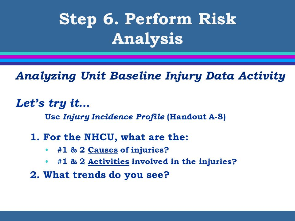 Step 6. Perform Risk Analysis Analyzing Unit Baseline Injury Data Activity Lets try it… Use Injury Incidence Profile (Handout A-8) 1. For the NHCU, wh