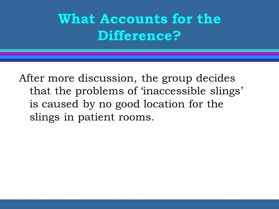 What Accounts for the Difference? After more discussion, the group decides that the problems of inaccessible slings is caused by no good location for