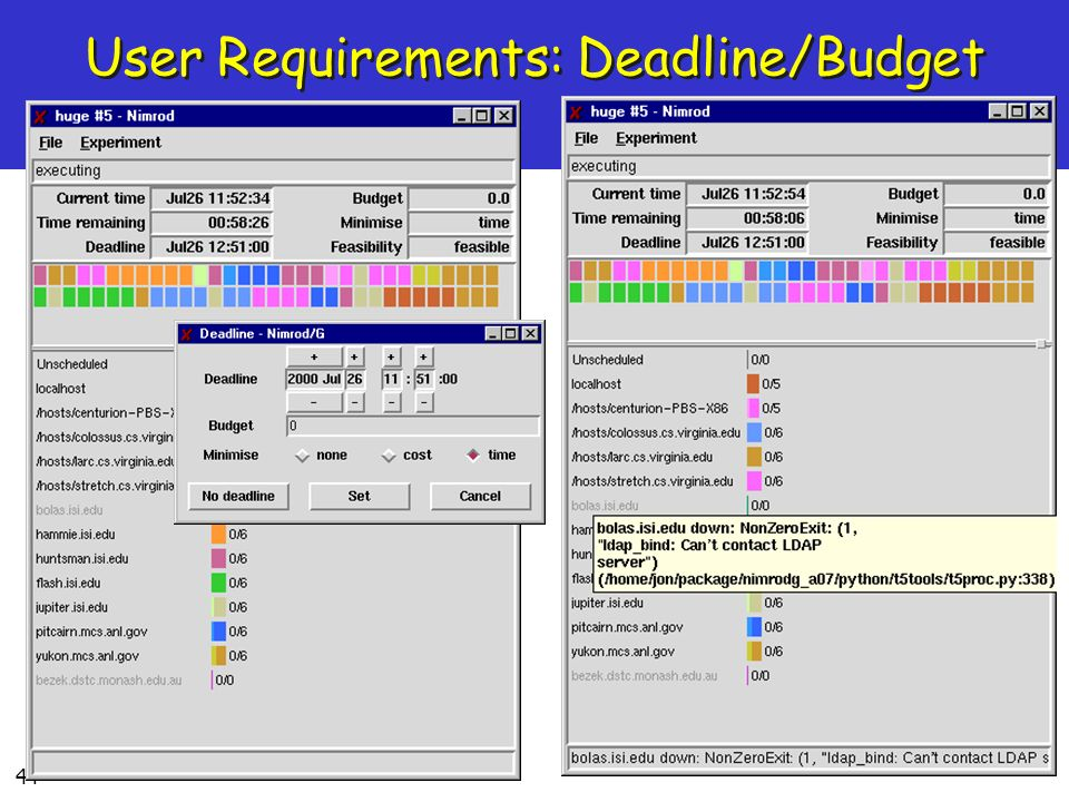 44 User Requirements: Deadline/Budget