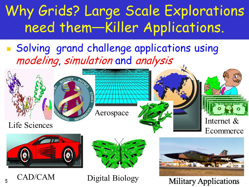 5 Why Grids.Large Scale Explorations need them Killer Applications.