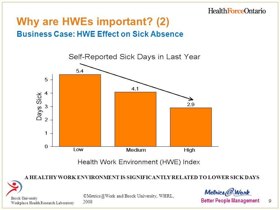 CREW Intervention Outcomes in VA system 20 Veteran Healthcare Administration (VHA) developed CREW Implemented in VHA 150 facilities across the USA.