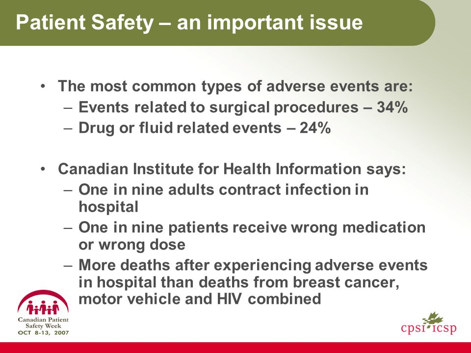 Patient Safety – an important issue The most common types of adverse events are: –Events related to surgical procedures – 34% –Drug or fluid related events – 24% Canadian Institute for Health Information says: –One in nine adults contract infection in hospital –One in nine patients receive wrong medication or wrong dose –More deaths after experiencing adverse events in hospital than deaths from breast cancer, motor vehicle and HIV combined