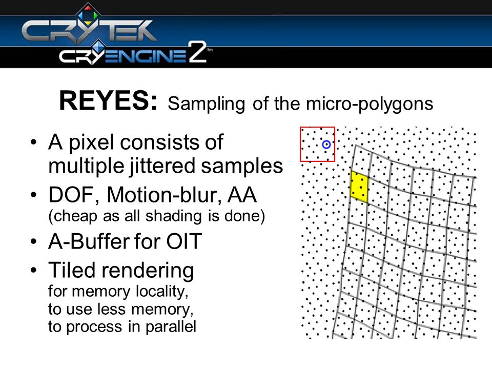 REYES: Sampling of the micro-polygons A pixel consists of multiple jittered samples DOF, Motion-blur, AA (cheap as all shading is done) A-Buffer for OIT Tiled rendering for memory locality, to use less memory, to process in parallel