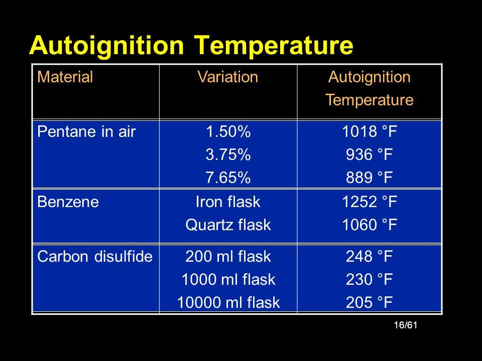 16/61 MaterialVariationAutoignition Temperature Pentane in air1.50% 3.75% 7.65% 1018 °F 936 °F 889 °F BenzeneIron flask Quartz flask 1252 °F 1060 °F C