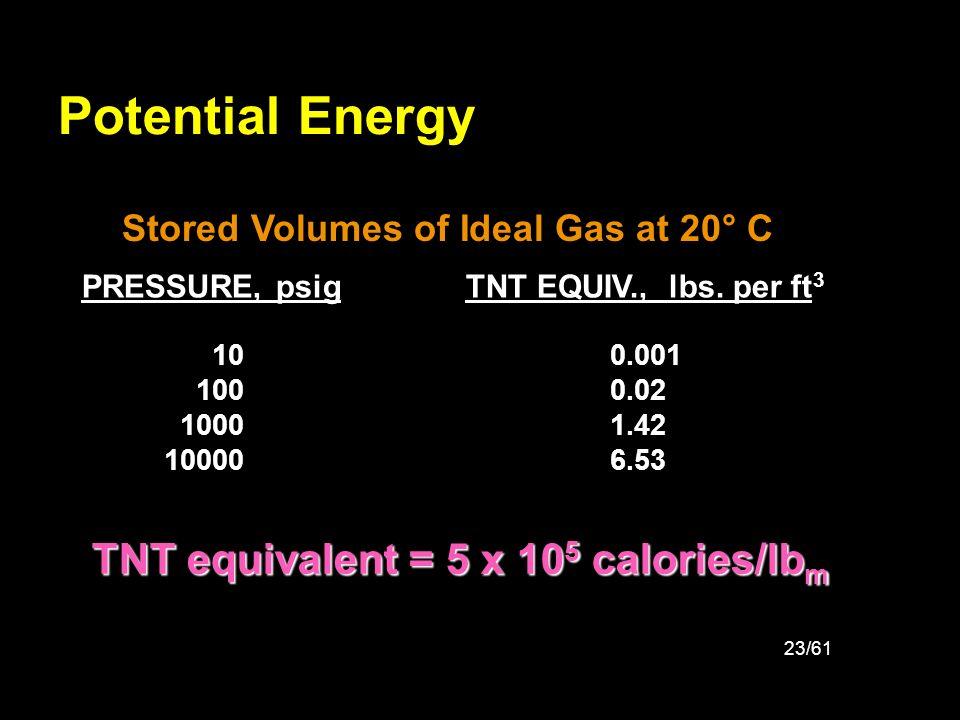 23/61 Potential Energy PRESSURE, psig TNT EQUIV., lbs. per ft 3 10 100 1000 10000 0.001 0.02 1.42 6.53 TNT equivalent = 5 x 10 5 calories/lb m Stored