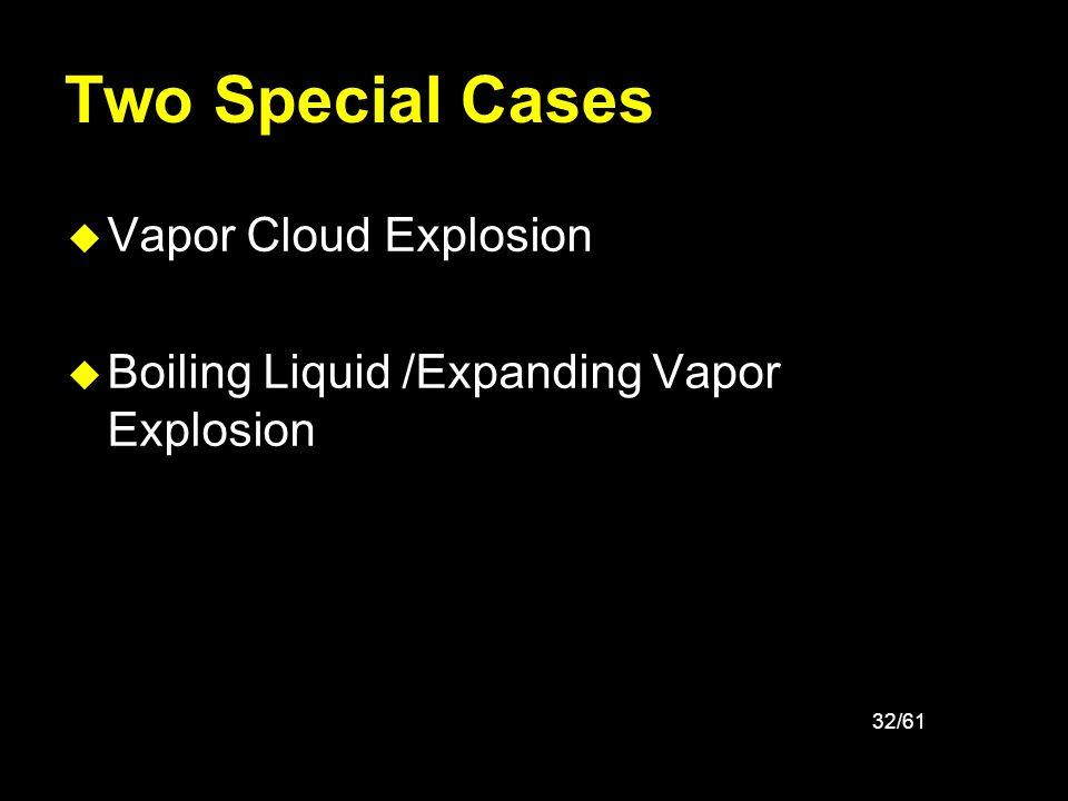 32/61 Two Special Cases u Vapor Cloud Explosion u Boiling Liquid /Expanding Vapor Explosion