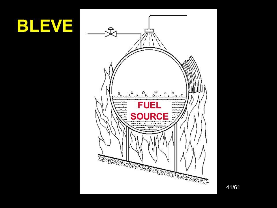 41/61 BLEVE FUEL SOURCE