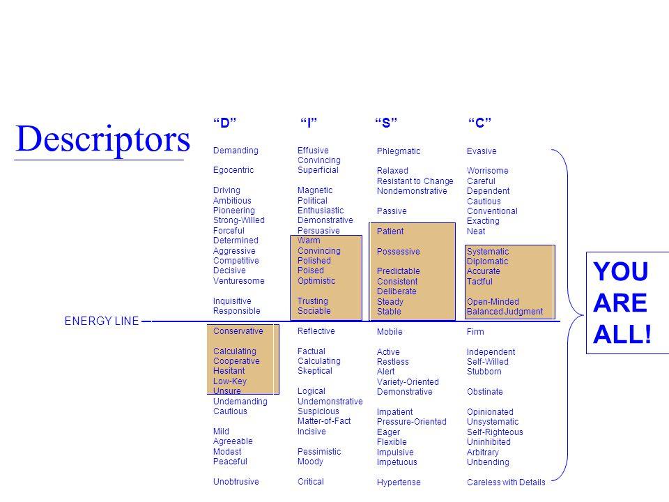 © Otto Kroeger Associates 1999 4 TYPESTEMPERAMENTQUESTSTYLEACHILLES HEEL ENFJ INFJ ENFP INFP NF IdentityCatalystGuilt ENTJ INTJ ENTP INTP NT Competenc
