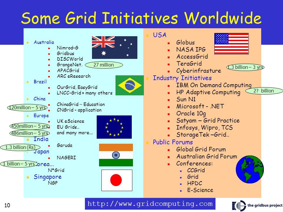 10 Some Grid Initiatives Worldwide Australia Nimrod-G Gridbus DISCWorld GrangeNet. APACGrid ARC eResearch Brazil OurGrid, EasyGrid LNCC-Grid + many ot