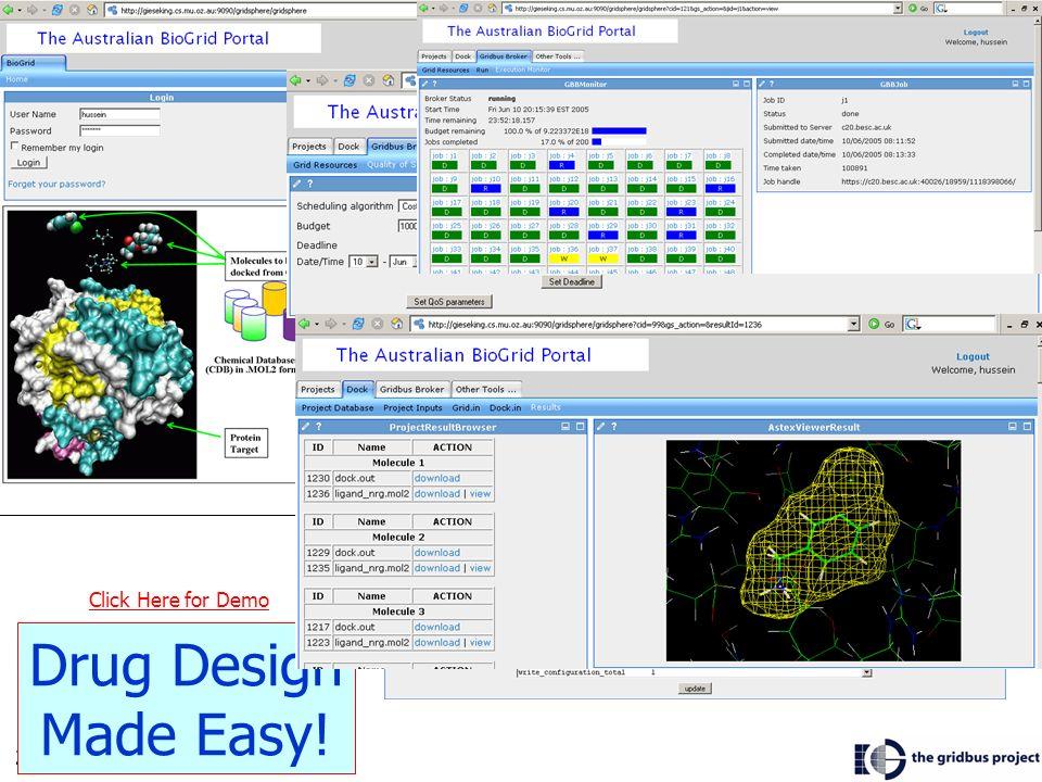 27 Drug Design Made Easy! Click Here for Demo