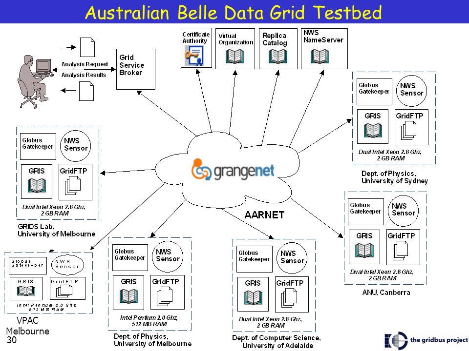30 Australian Belle Data Grid Testbed VPAC Melbourne