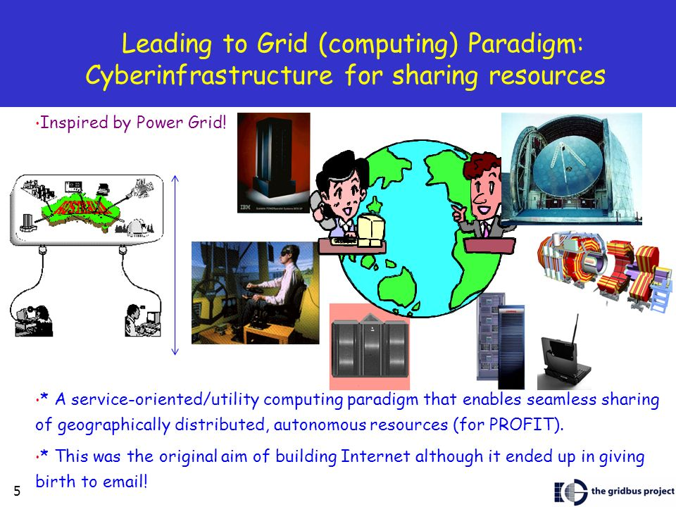 5 Leading to Grid (computing) Paradigm: Cyberinfrastructure for sharing resources Inspired by Power Grid.