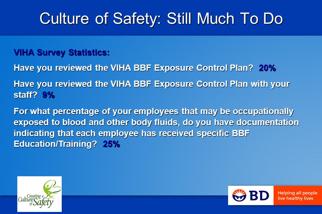 Culture of Safety: Still Much To Do VIHA Survey Statistics: Have you reviewed the VIHA BBF Exposure Control Plan.