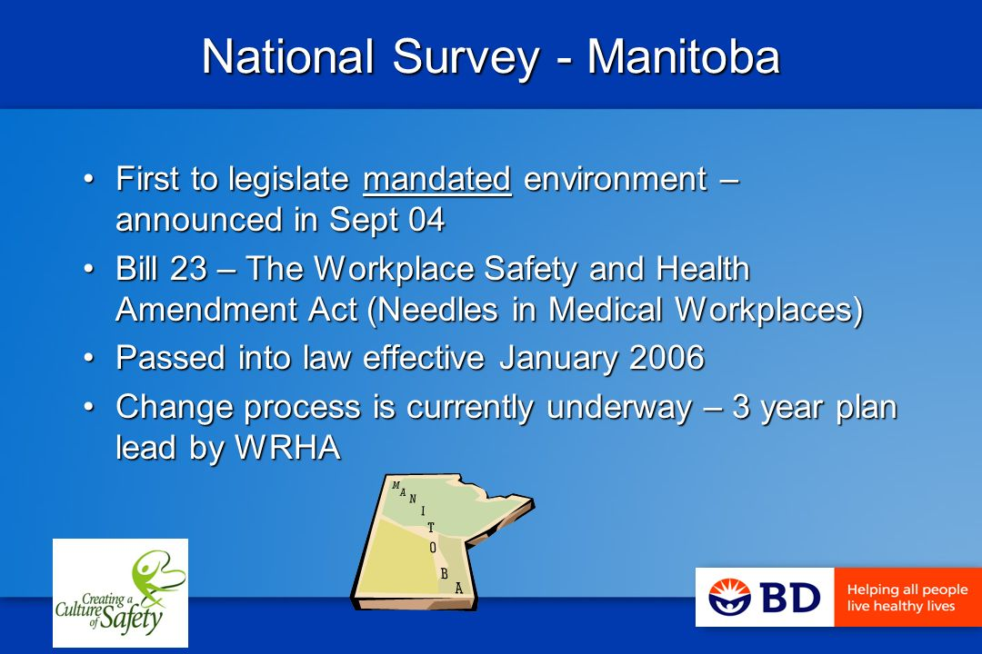 National Survey - Manitoba First to legislate mandated environment – announced in Sept 04First to legislate mandated environment – announced in Sept 04 Bill 23 – The Workplace Safety and Health Amendment Act (Needles in Medical Workplaces)Bill 23 – The Workplace Safety and Health Amendment Act (Needles in Medical Workplaces) Passed into law effective January 2006Passed into law effective January 2006 Change process is currently underway – 3 year plan lead by WRHAChange process is currently underway – 3 year plan lead by WRHA