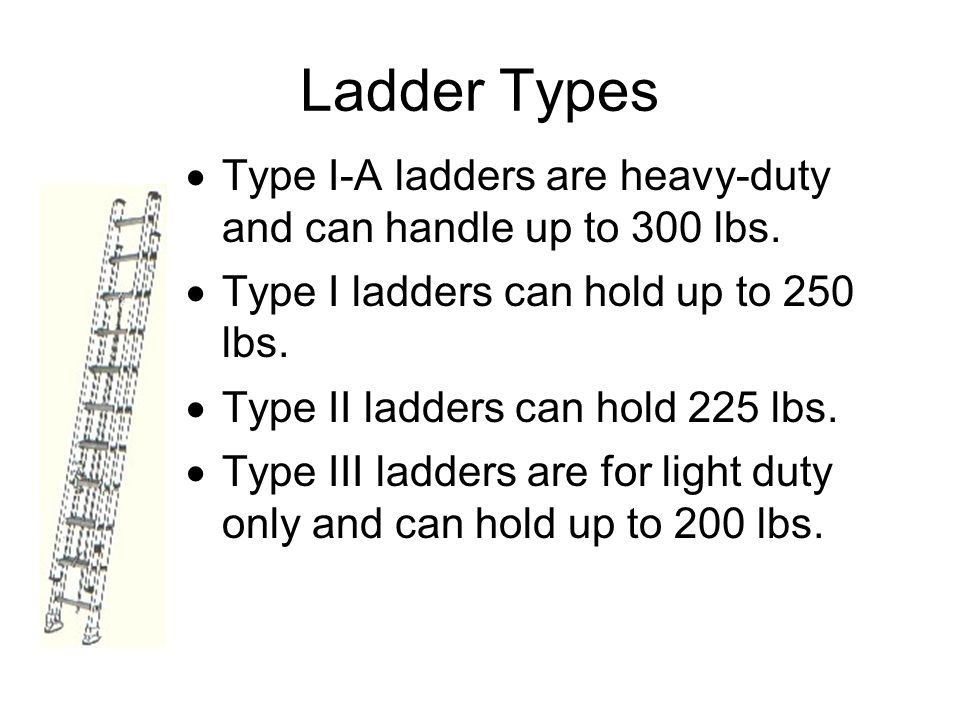Ladder Types Type I-A ladders are heavy-duty and can handle up to 300 lbs. Type I ladders can hold up to 250 lbs. Type II ladders can hold 225 lbs. Ty