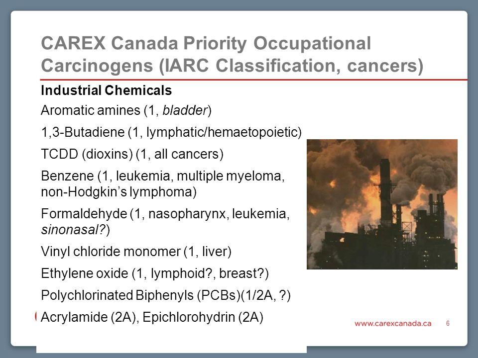 CAREX Canada Priority Occupational Carcinogens (IARC Classification, cancers) 6 Industrial Chemicals Aromatic amines (1, bladder) 1,3-Butadiene (1, lymphatic/hemaetopoietic) TCDD (dioxins) (1, all cancers) Benzene (1, leukemia, multiple myeloma, non-Hodgkins lymphoma) Formaldehyde (1, nasopharynx, leukemia, sinonasal ) Vinyl chloride monomer (1, liver) Ethylene oxide (1, lymphoid , breast ) Polychlorinated Biphenyls (PCBs)(1/2A, ) Acrylamide (2A), Epichlorohydrin (2A)