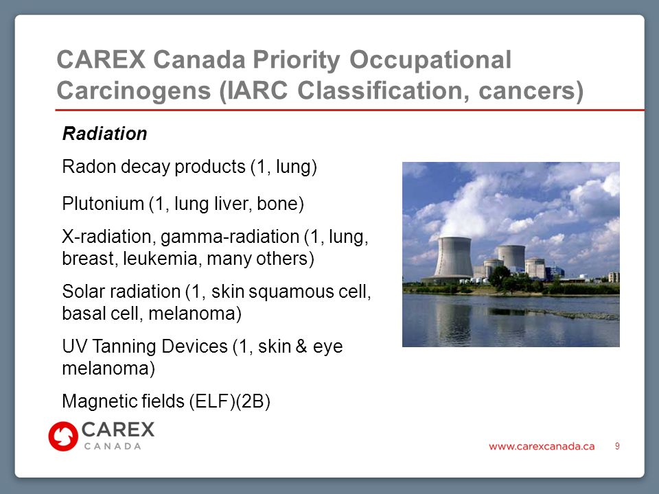 CAREX Canada Priority Occupational Carcinogens (IARC Classification, cancers) 9 Radiation Radon decay products (1, lung) Plutonium (1, lung liver, bone) X-radiation, gamma-radiation (1, lung, breast, leukemia, many others) Solar radiation (1, skin squamous cell, basal cell, melanoma) UV Tanning Devices (1, skin & eye melanoma) Magnetic fields (ELF)(2B)