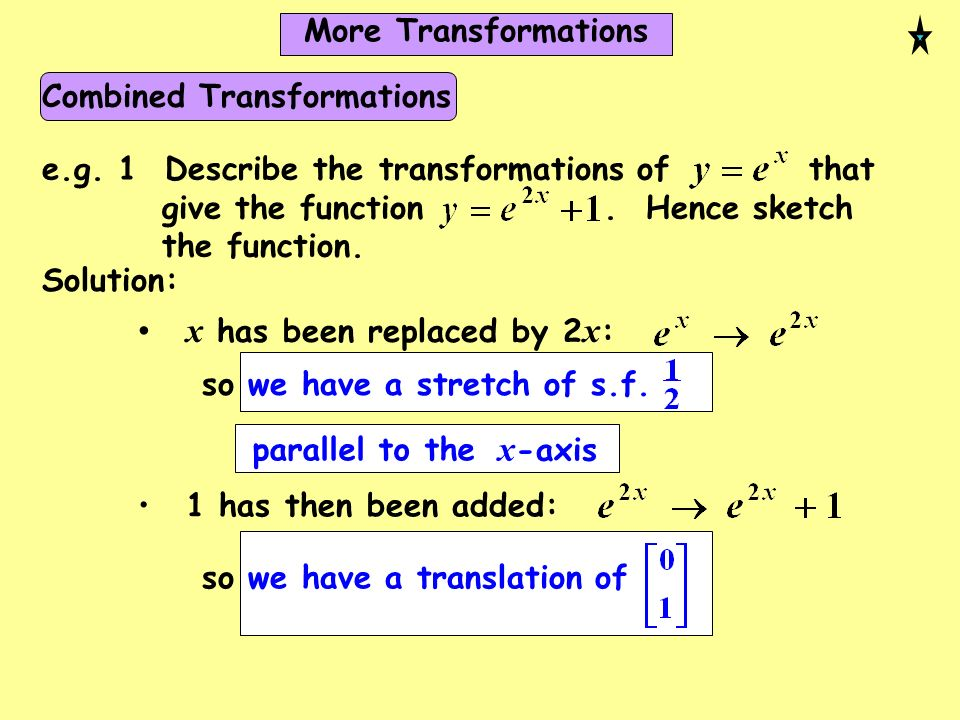 Combined Transformations e.g. 1 Describe the transformations of that give the function. Hence sketch the function. Solution: x has been replaced by 2
