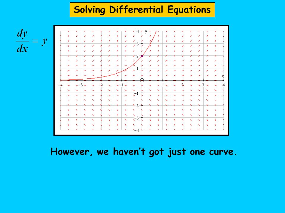 However, we havent got just one curve. Solving Differential Equations