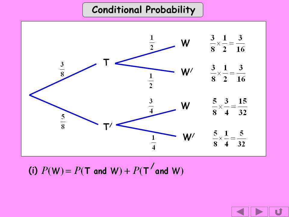 Conditional Probability (i) W T T/T/ W W/W/ W/W/