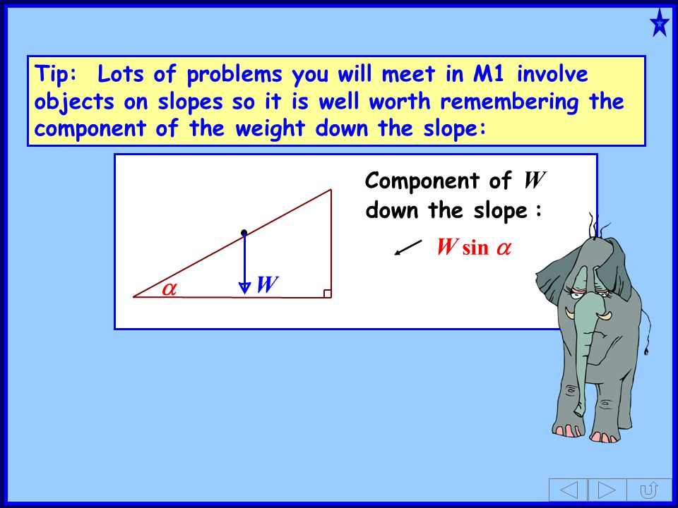 Tip: Lots of problems you will meet in M1 involve objects on slopes so it is well worth remembering the component of the weight down the slope: W Comp