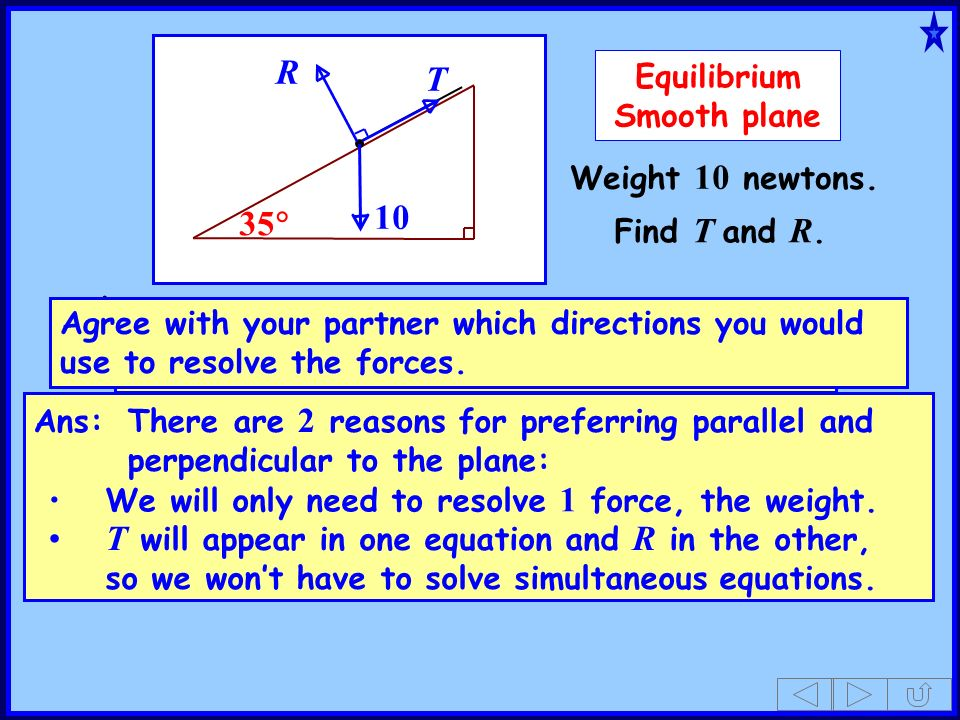 35 Weight 10 newtons. Solution: 10 T R Equilibrium Smooth plane The plane is smooth so there is no friction. Agree with your partner which directions